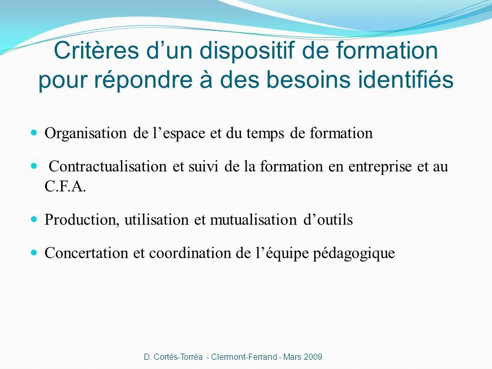 Critères d'un dispositif de formation pour répondre à des besoins identifiés