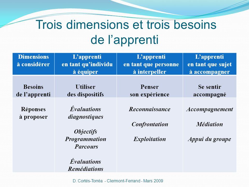 Trois dimensions et trois besoins de l'apprenti