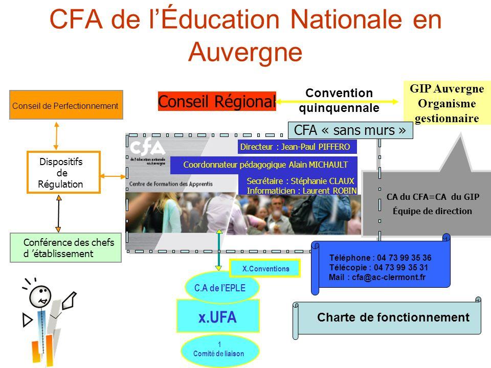 CFA de l'Éducation Nationale en Auvergne