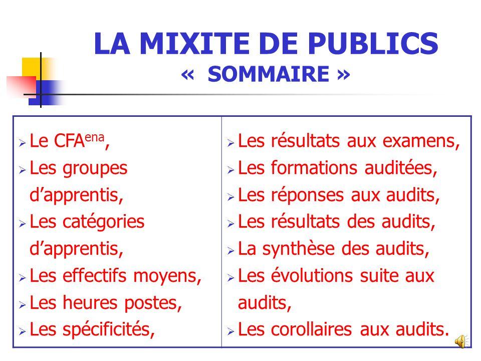 LA MIXITE DE PUBLICS « SOMMAIRE »
