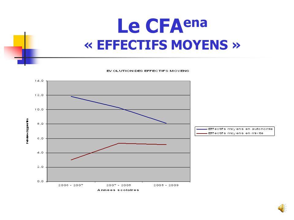 Le CFAena « EFFECTIFS MOYENS »