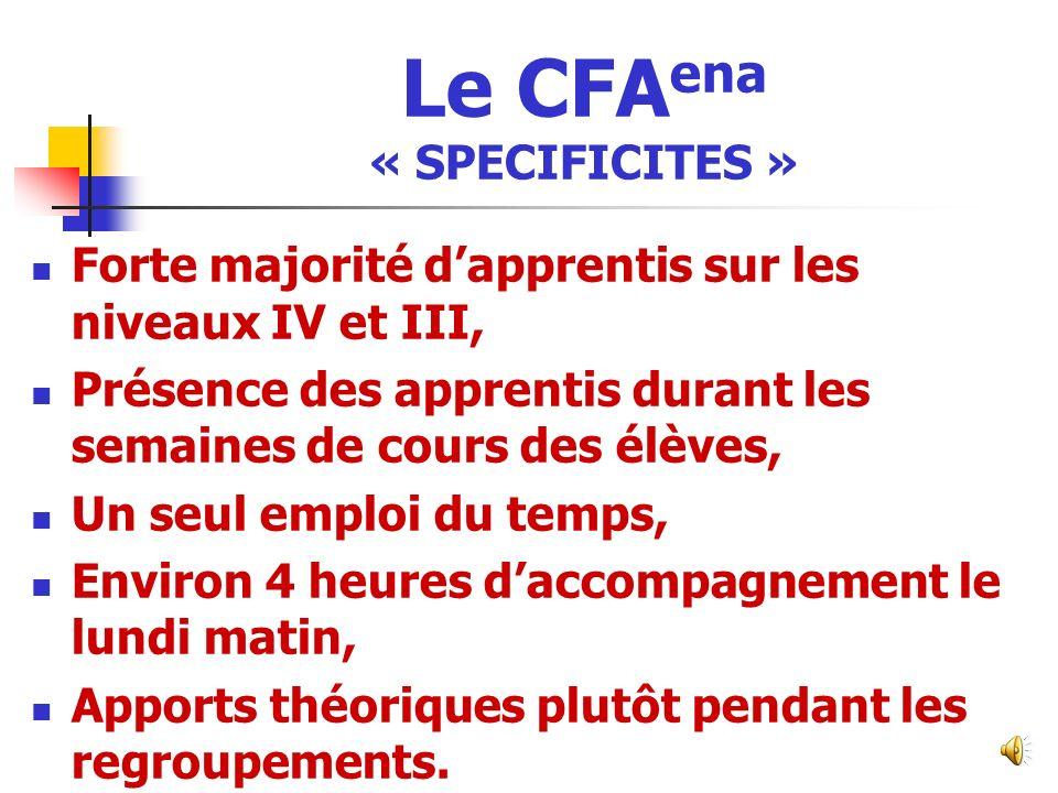 Le CFAena « SPECIFICITES »