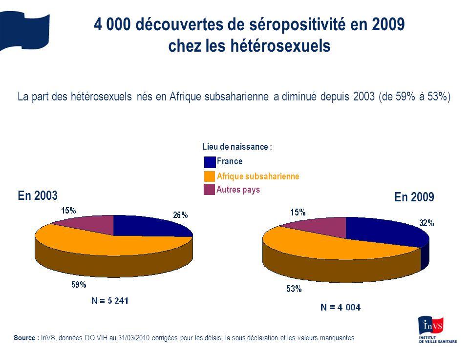 4 000 découvertes de séropositivité en 2009 chez les hétérosexuels