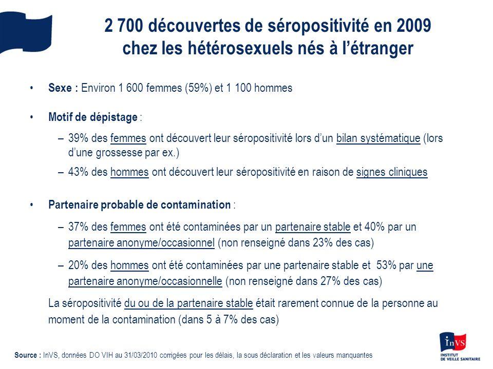 2 700 découvertes de séropositivité en 2009 chez les hétérosexuels nés à l'étranger