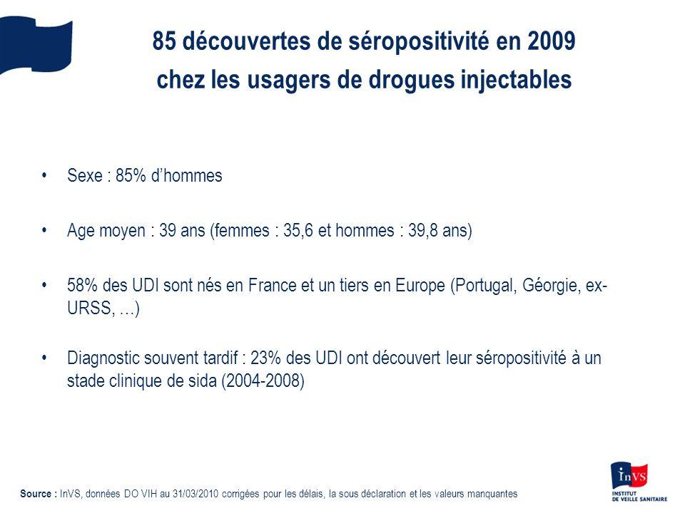 85 découvertes de séropositivité en 2009 chez les usagers de drogues injectables