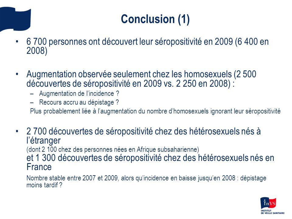 Conclusion (1) 6 700 personnes ont découvert leur séropositivité en 2009 (6 400 en 2008)