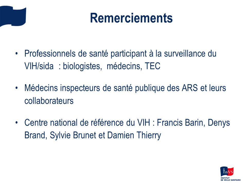Remerciements Professionnels de santé participant à la surveillance du VIH/sida : biologistes, médecins, TEC.