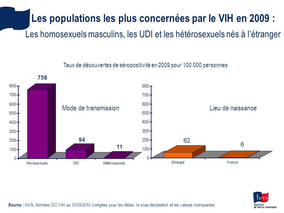 Taux de découvertes de séropositivité en 2009 pour 100 000 personnes