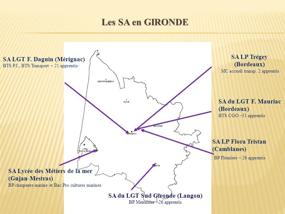 SA LP Trégey (Bordeaux) SA du LGT Sud Gironde (Langon)