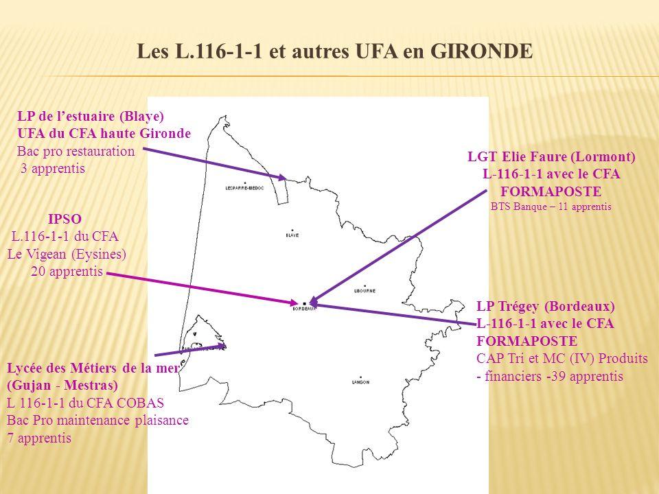 Les L.116-1-1 et autres UFA en GIRONDE