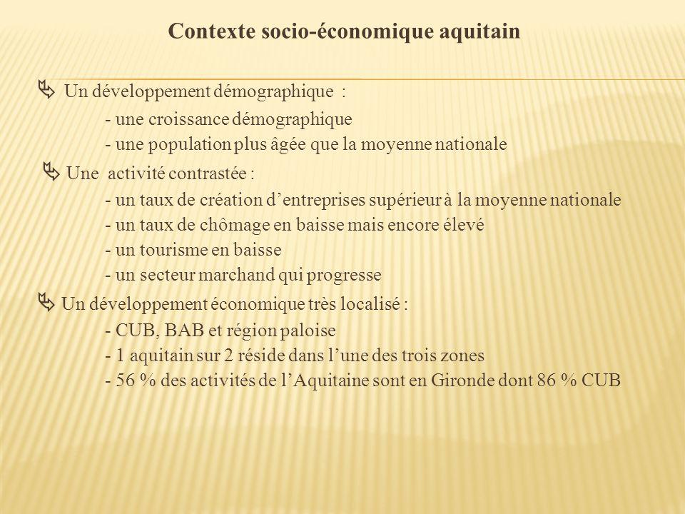 Contexte socio-économique aquitain