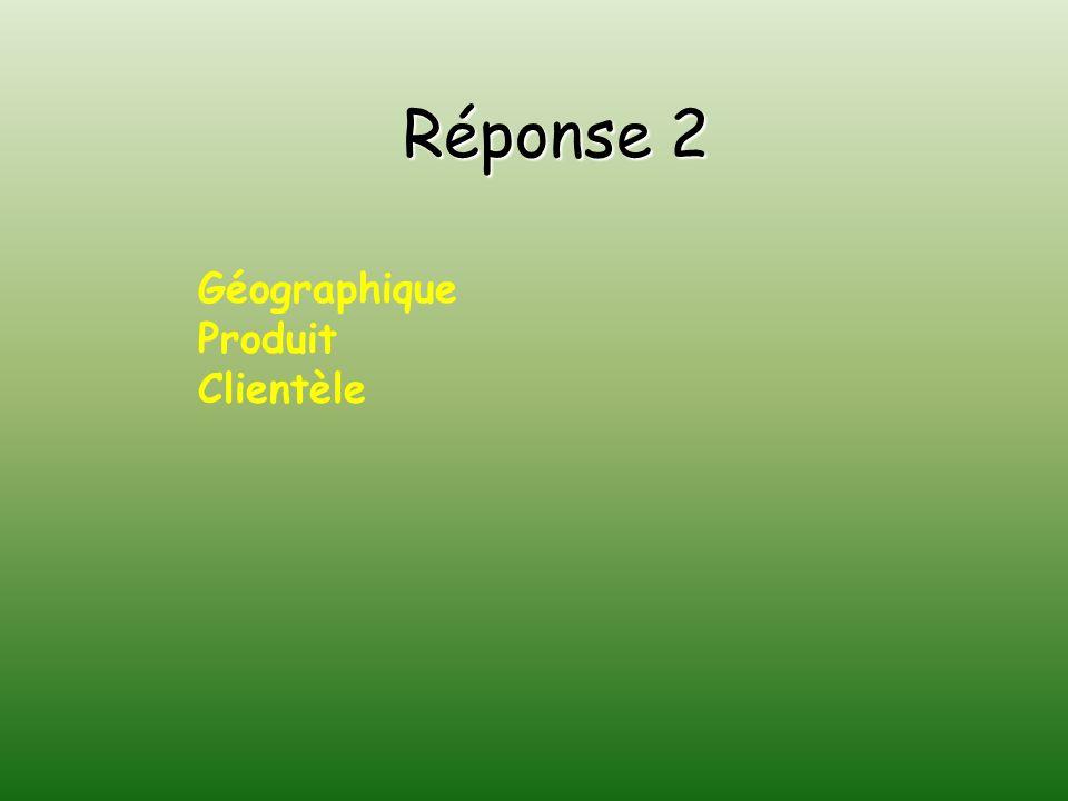 Réponse 2 Géographique Produit Clientèle