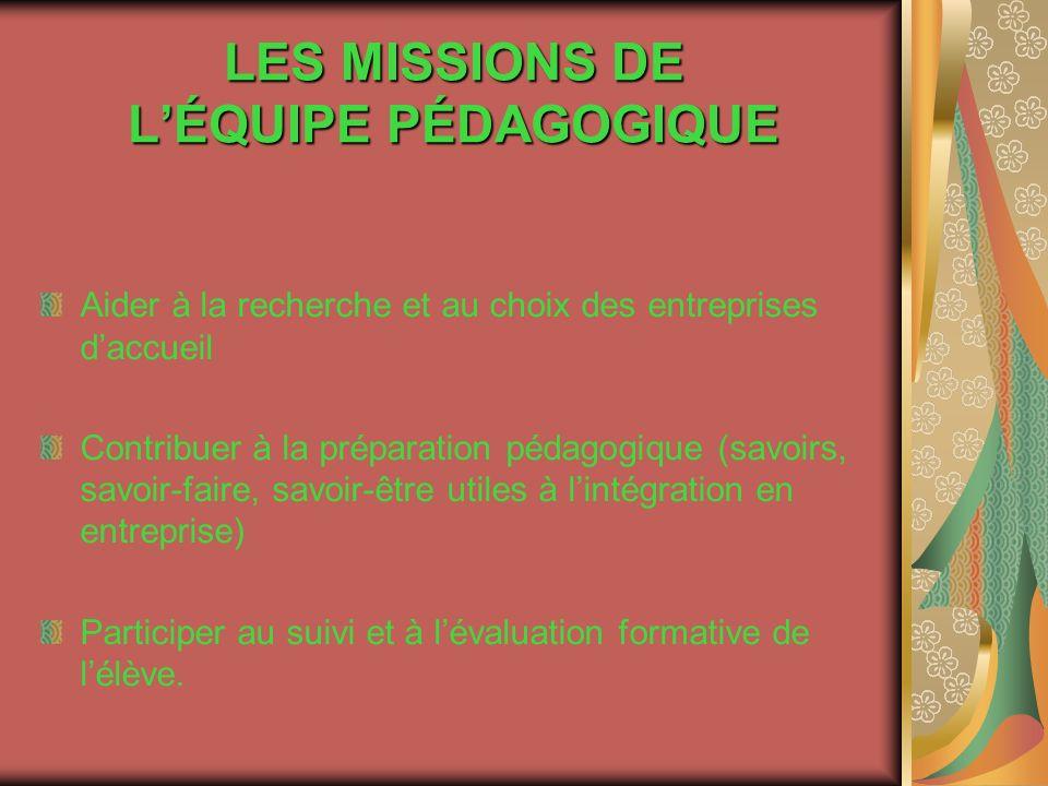 LES MISSIONS DE L'ÉQUIPE PÉDAGOGIQUE