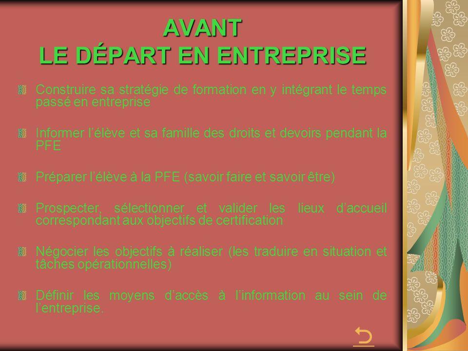 AVANT LE DÉPART EN ENTREPRISE