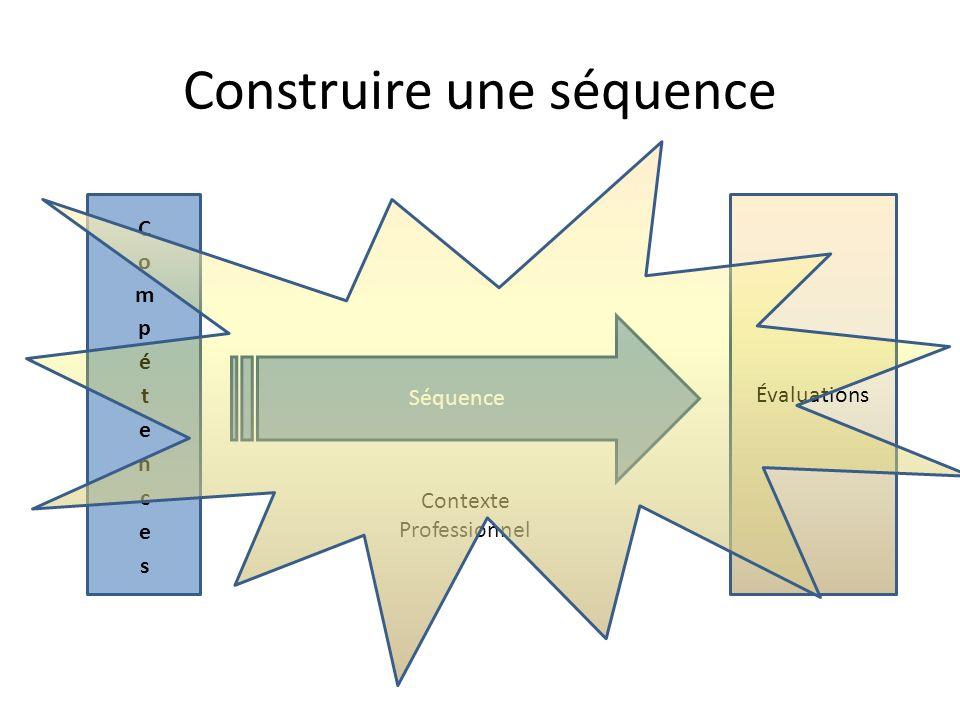 Construire une séquence