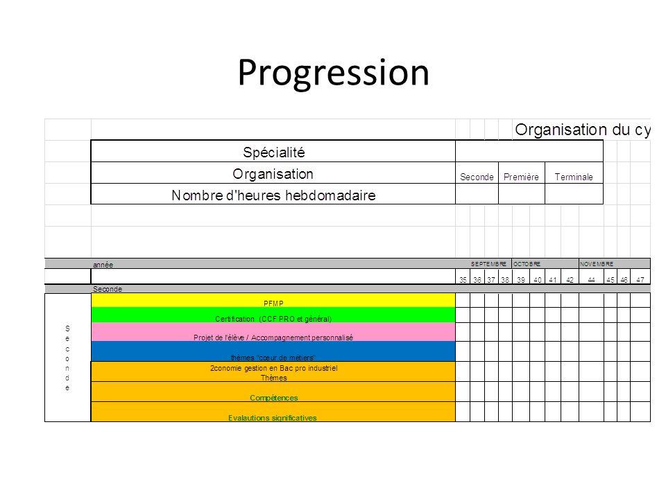 Progression La progression doit être construite en fonction de