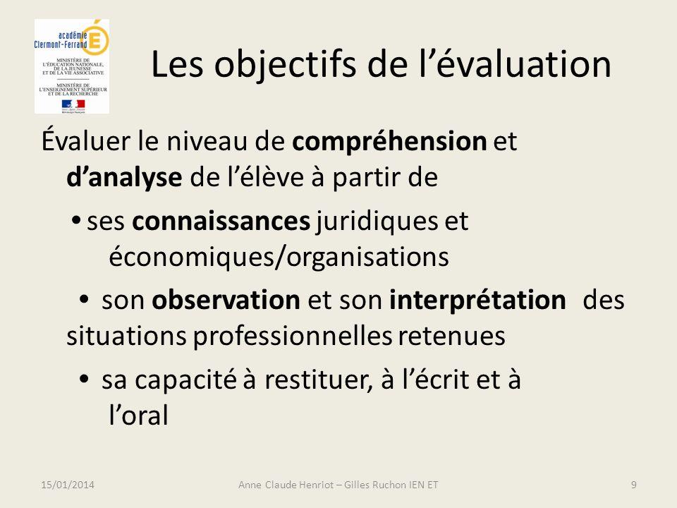 Les objectifs de l'évaluation