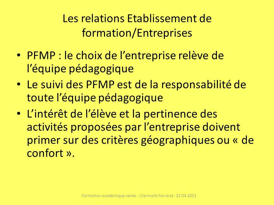 Les relations Etablissement de formation/Entreprises