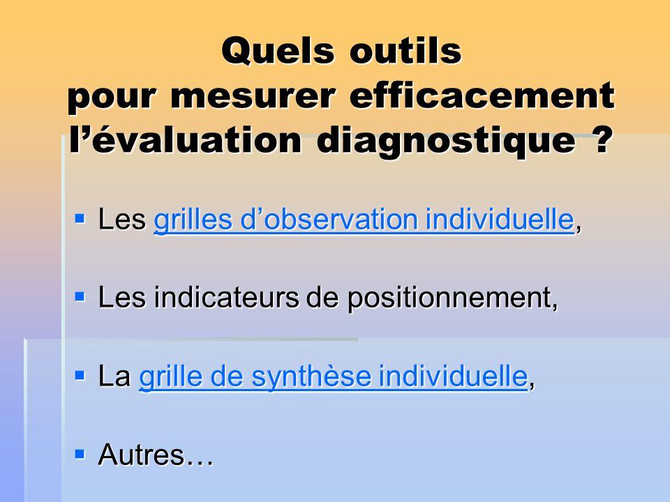 Quels outils pour mesurer efficacement l'évaluation diagnostique