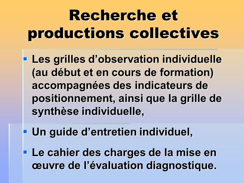 Recherche et productions collectives
