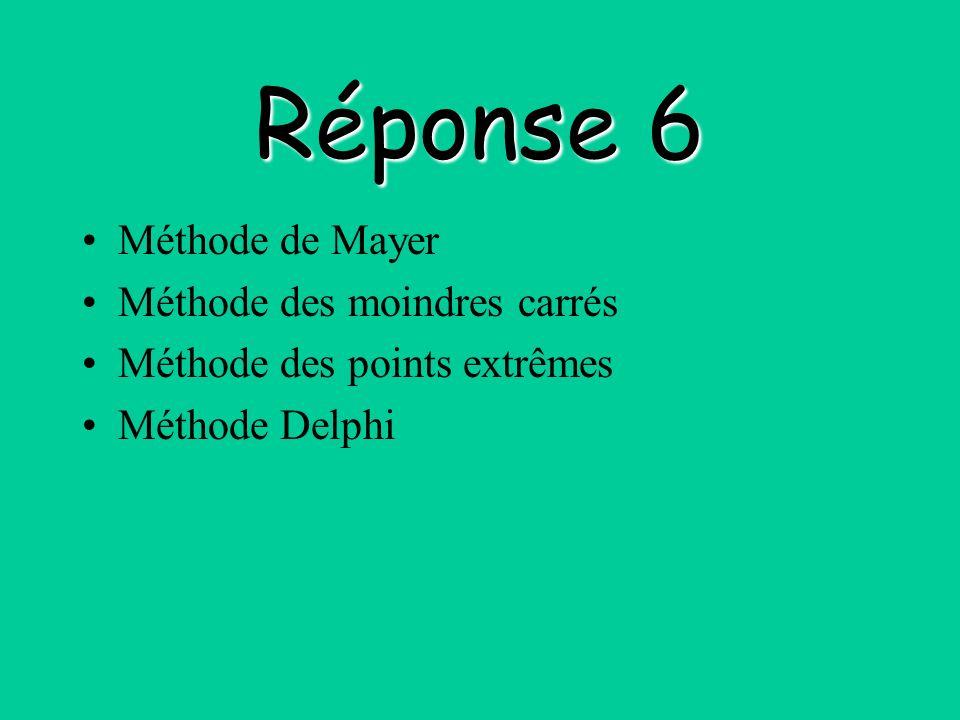 Réponse 6 Méthode de Mayer Méthode des moindres carrés
