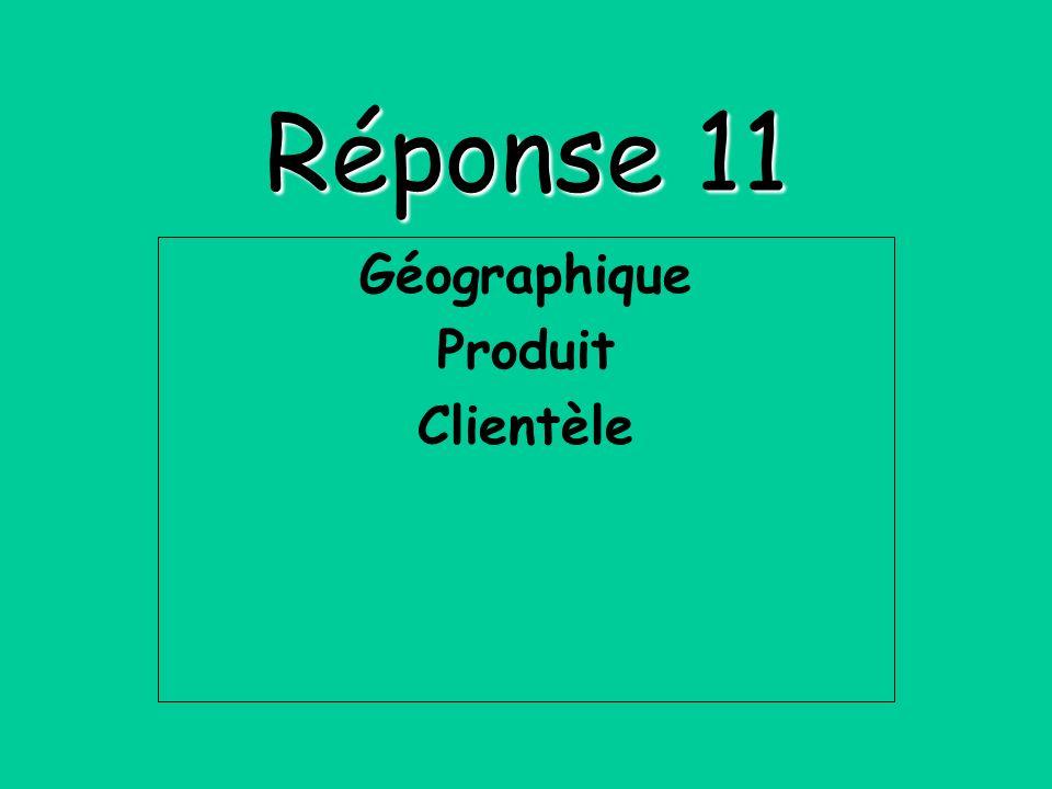 Géographique Produit Clientèle
