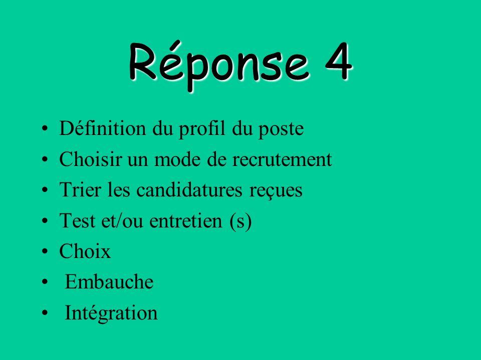 Réponse 4 Définition du profil du poste Choisir un mode de recrutement