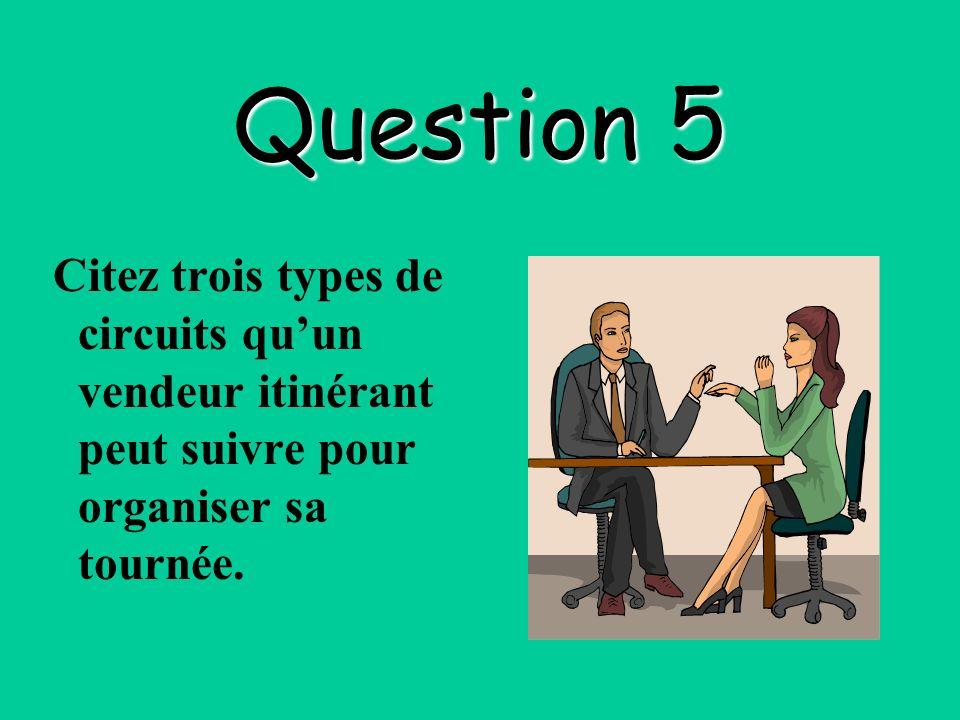 Question 5 Citez trois types de circuits qu'un vendeur itinérant peut suivre pour organiser sa tournée.