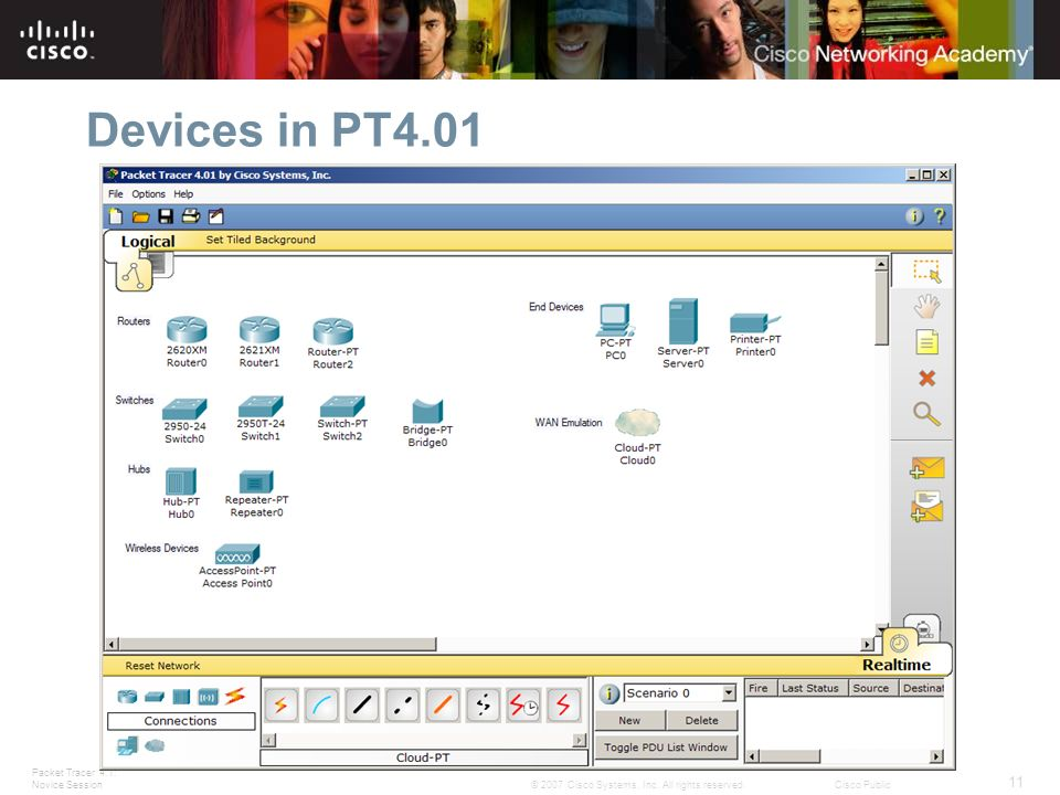 Devices in PT4.01 Slide 11 – Devices in PT4.01