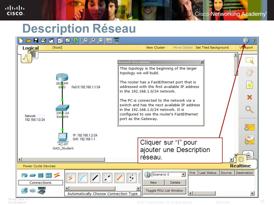 Description Réseau Slide 27 – Network Description.