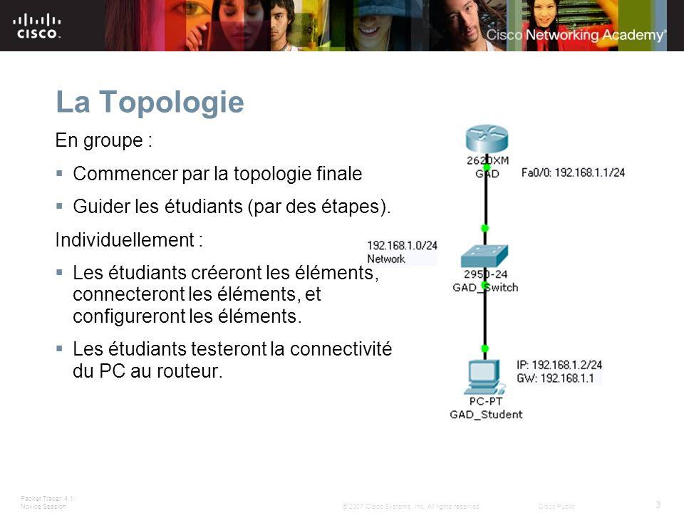 La Topologie En groupe : Commencer par la topologie finale
