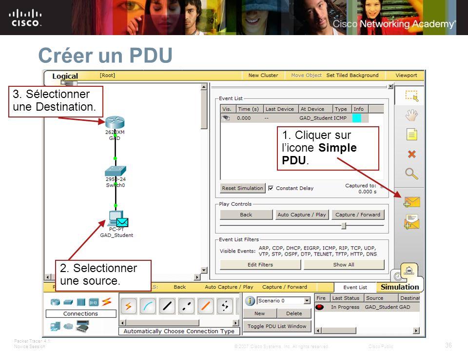 Créer un PDU 3. Sélectionner une Destination.