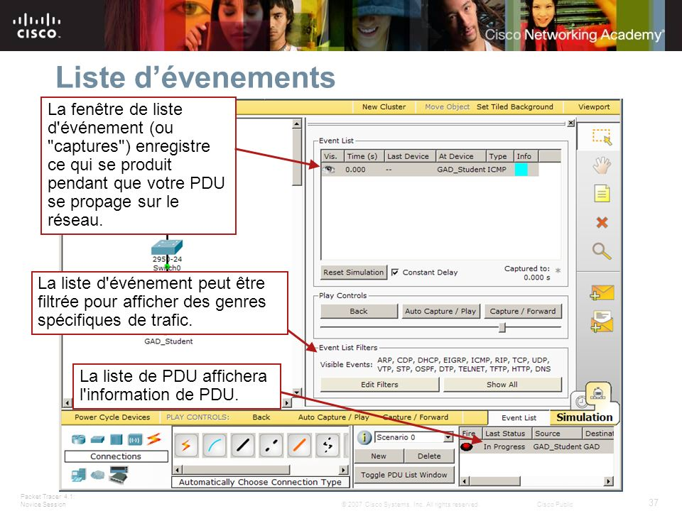 Liste d'évenements La fenêtre de liste d événement (ou captures ) enregistre ce qui se produit pendant que votre PDU se propage sur le réseau.