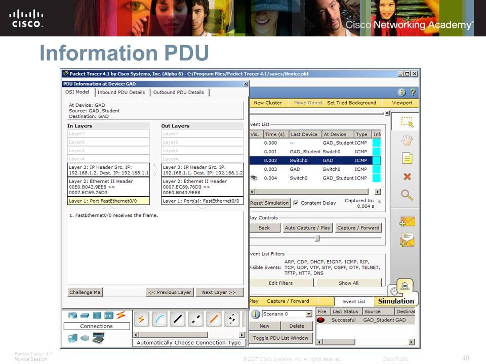 Information PDU Slide 40 – PDU Information