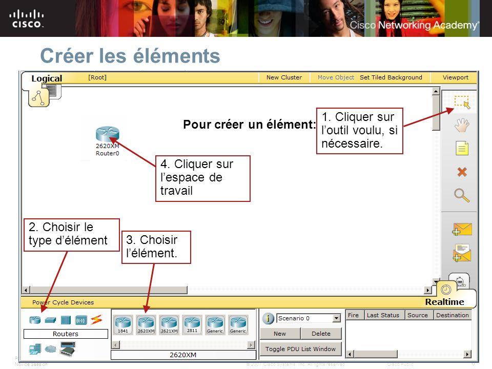 Créer les éléments 1. Cliquer sur l'outil voulu, si nécessaire.