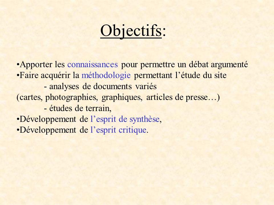 Objectifs: Apporter les connaissances pour permettre un débat argumenté. Faire acquérir la méthodologie permettant l'étude du site.
