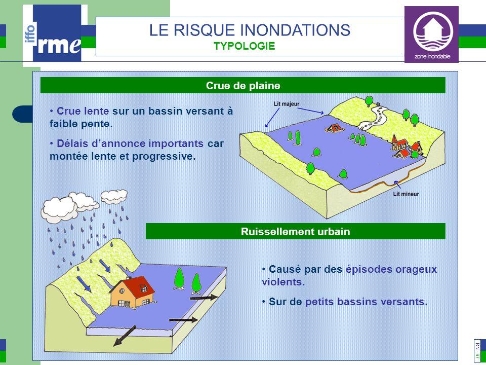 LE RISQUE INONDATIONS TYPOLOGIE Crue de plaine