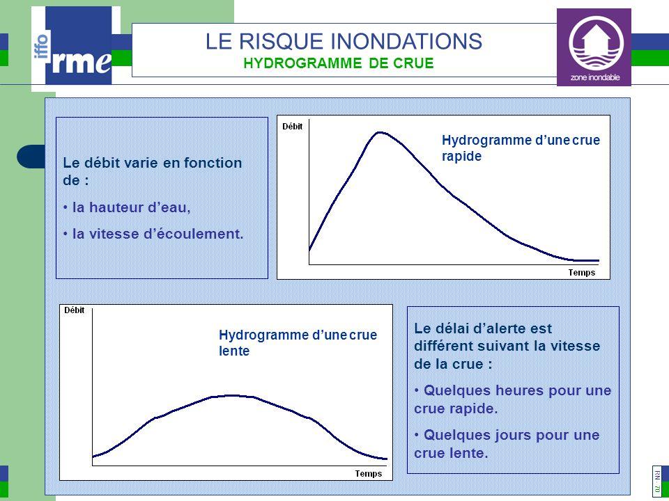 LE RISQUE INONDATIONS HYDROGRAMME DE CRUE