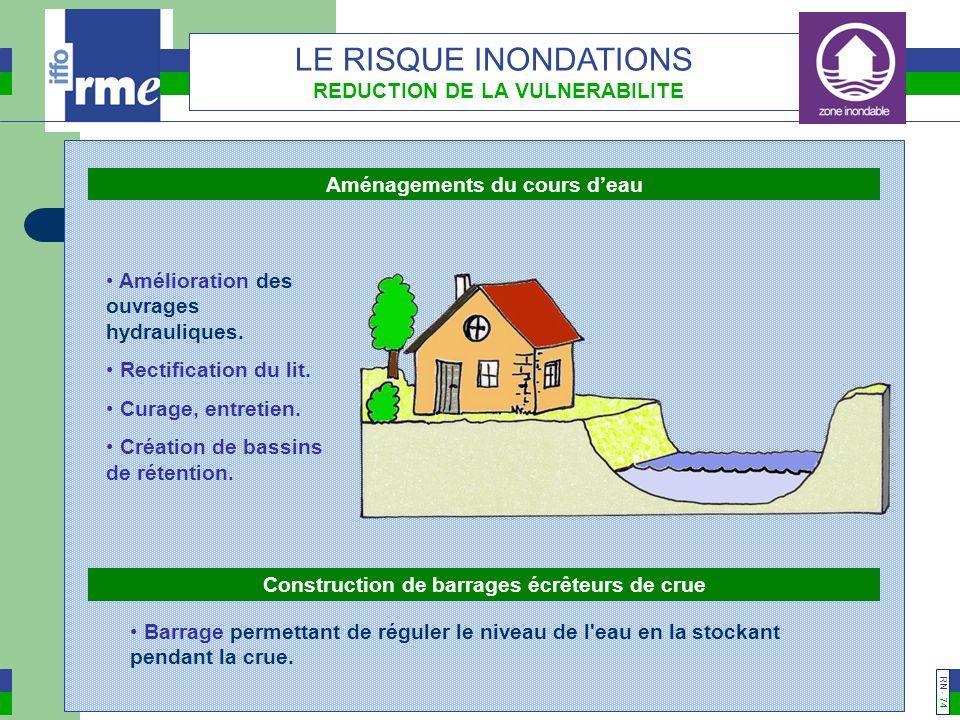Aménagements du cours d'eau Construction de barrages écrêteurs de crue