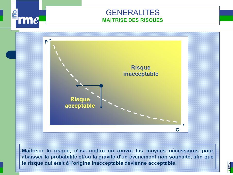 GENERALITES Risque inacceptable Risque acceptable MAITRISE DES RISQUES