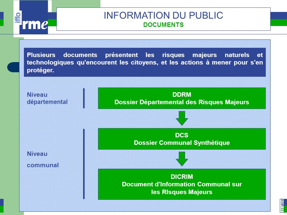 INFORMATION DU PUBLIC DOCUMENTS