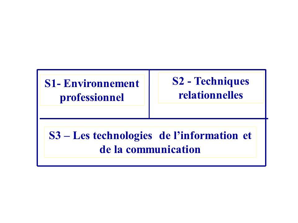 S2 - Techniques relationnelles S1- Environnement professionnel