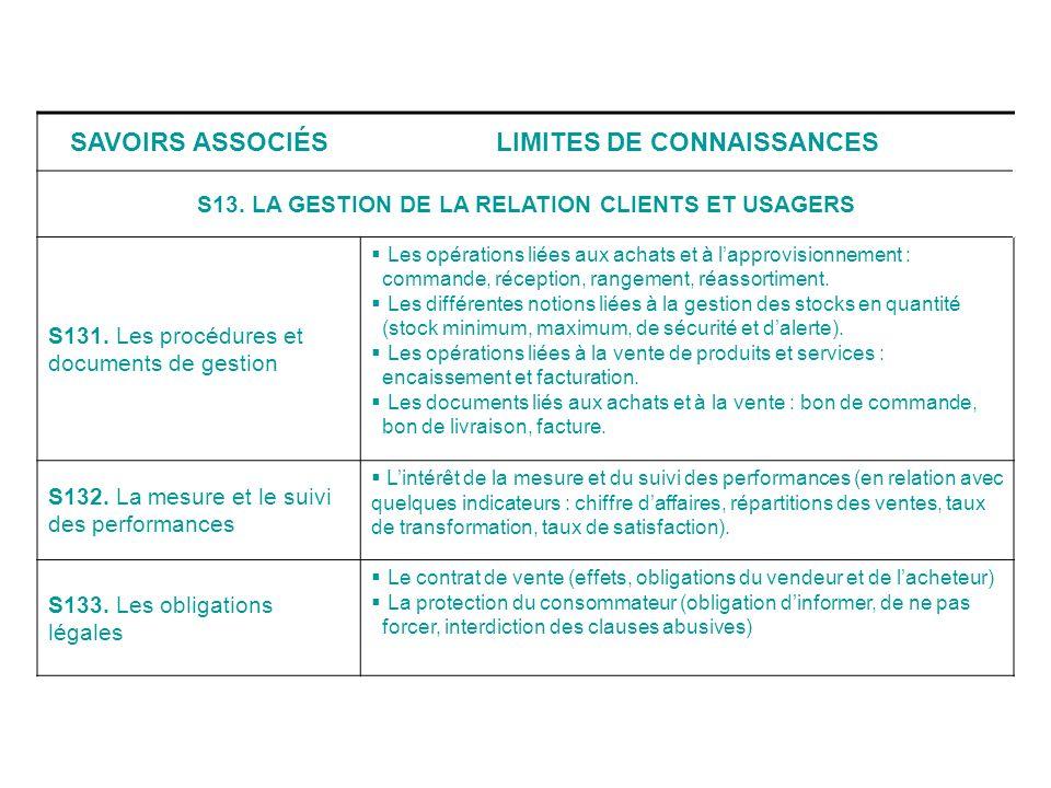 SAVOIRS ASSOCIÉS LIMITES DE CONNAISSANCES