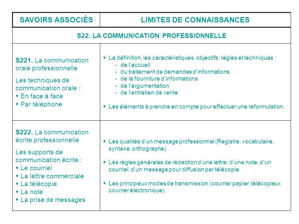 LIMITES DE CONNAISSANCES S22. LA COMMUNICATION PROFESSIONNELLE
