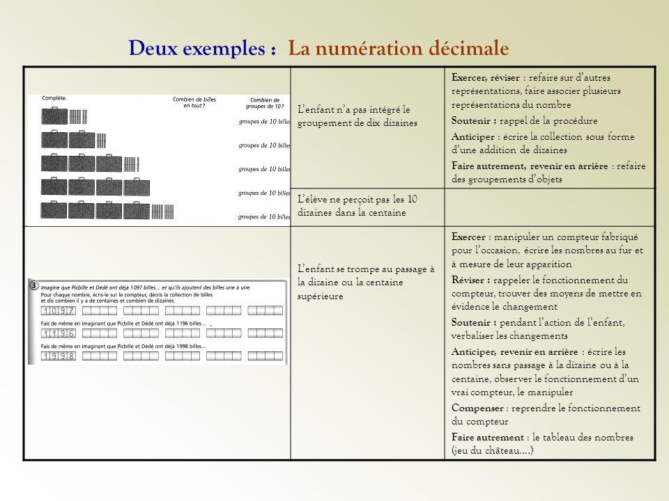 Deux exemples : La numération décimale