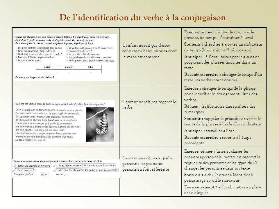De l'identification du verbe à la conjugaison