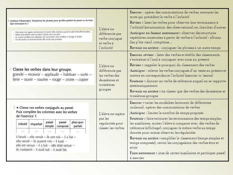 L'élève ne différencie pas verbe conjugué et verbe à l'infinitif