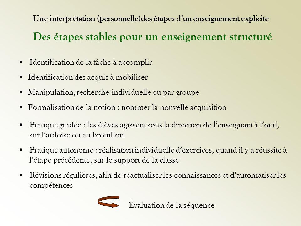 Une interprétation (personnelle)des étapes d'un enseignement explicite
