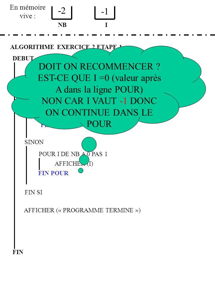 EST-CE QUE I =0 (valeur après A dans la ligne POUR)