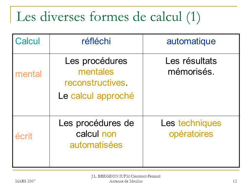 Les diverses formes de calcul (1)
